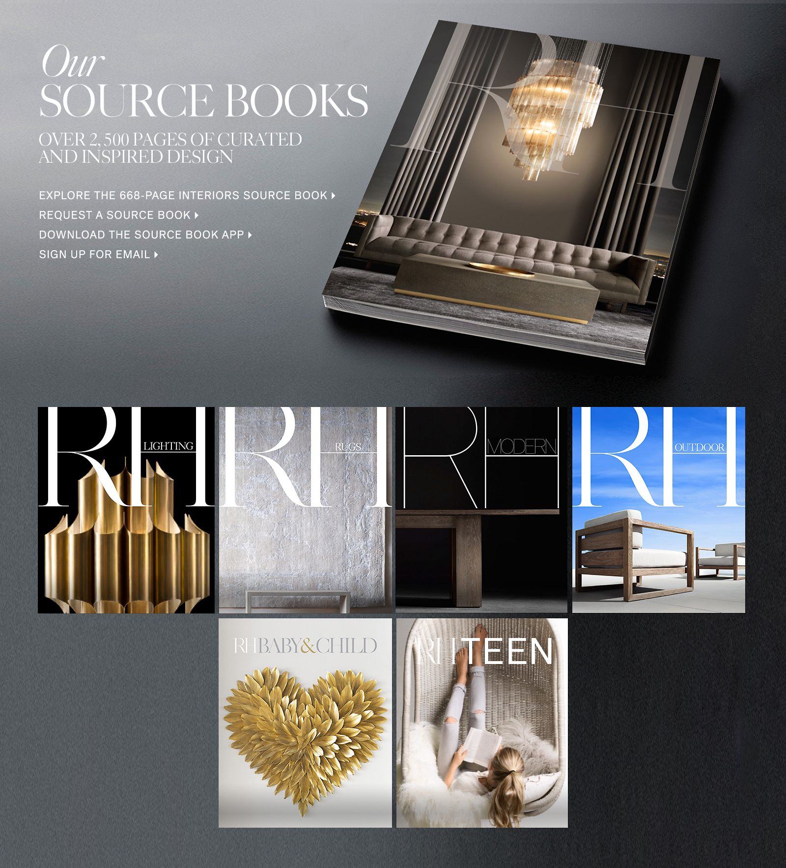 RH Annual Source Books