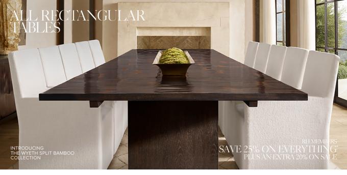 All Rectangular Tables