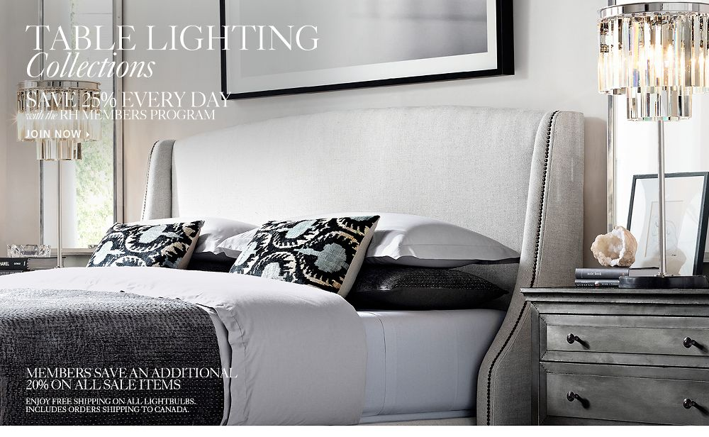 Table Lighting Collections